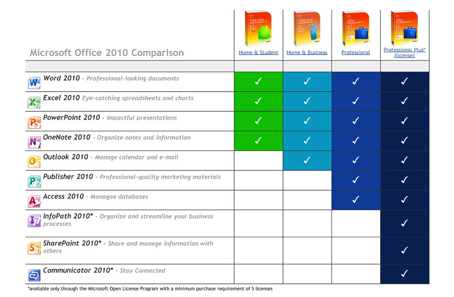 Where To Buy Msoffice 2010 Home And Student
